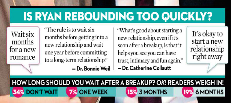 Dr. Bonnie quoted in OK Magazine about Sandra Bullock and Ryan Reynolds