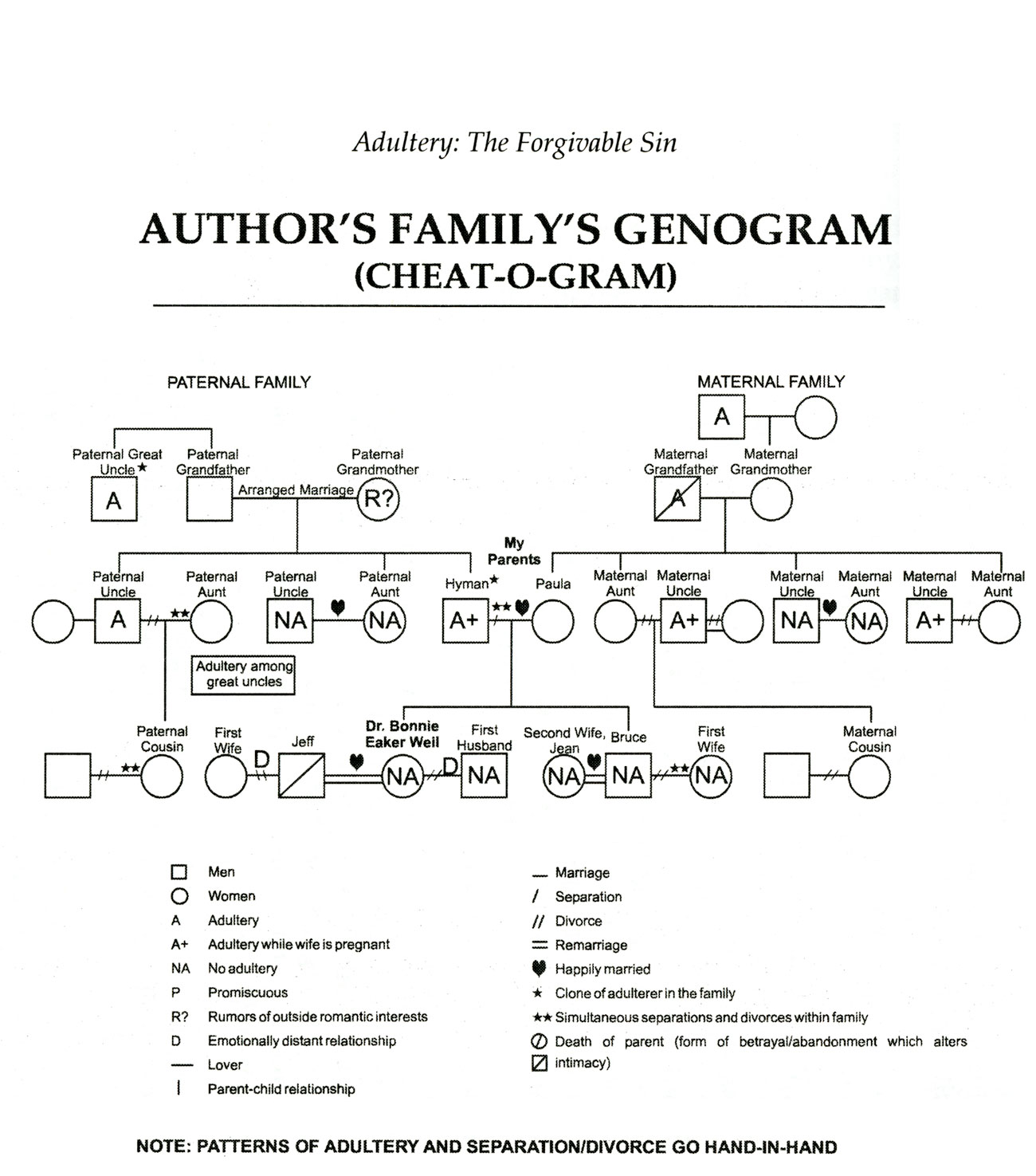 Lesson 9 supplemental materials family genograms relationship authors buycottarizona